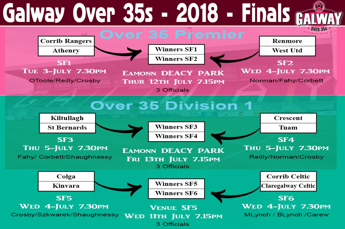 Galway Masters 2018 lineup for semifinals and dates for Finals