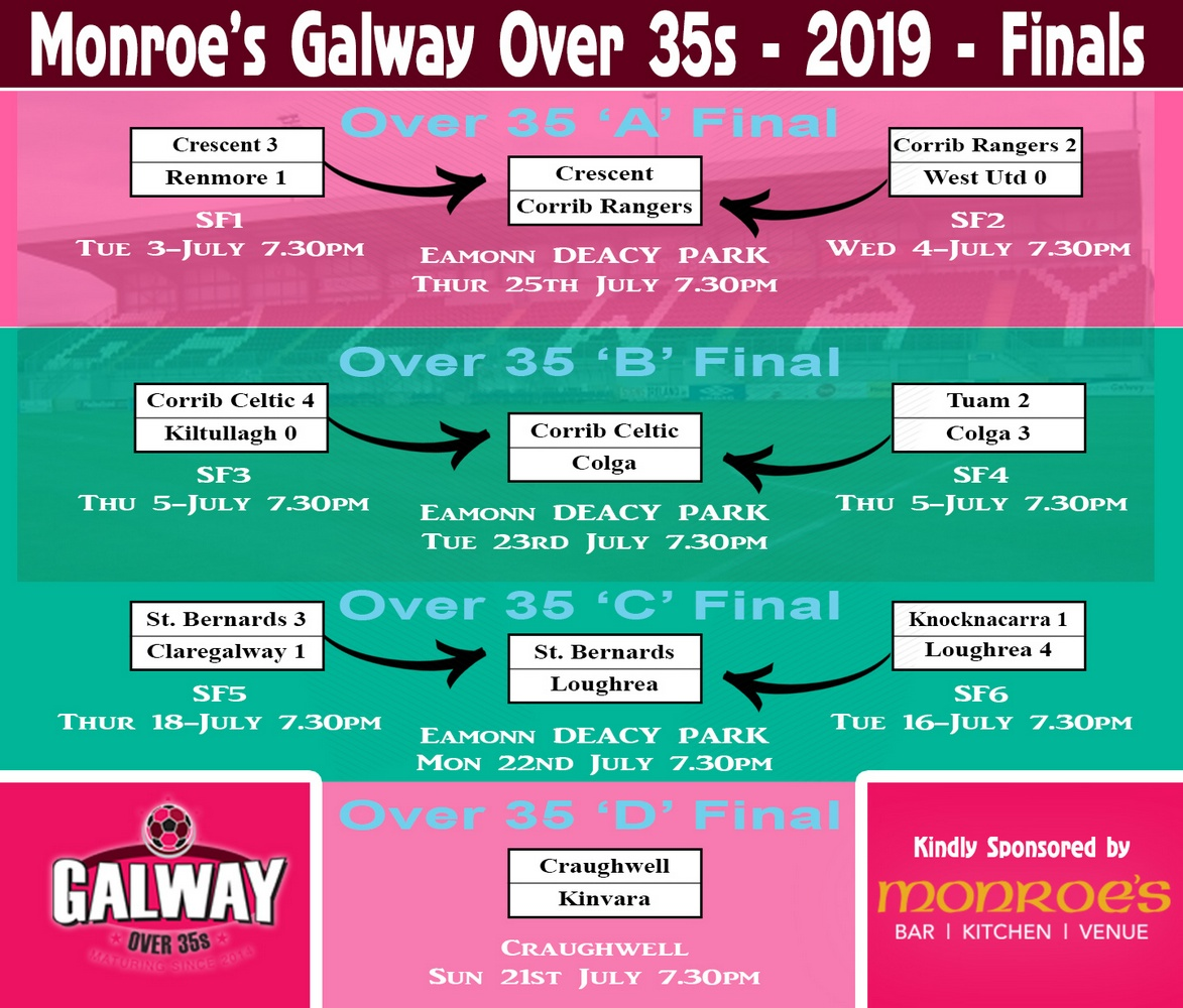 Galway_Masters_2019_Finals_V1